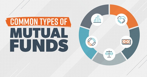 A pie chart lists five common types of mutual funds.
